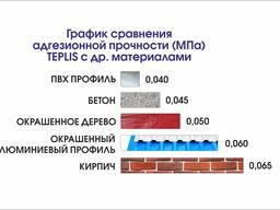 Напыляемый полиуретановый утеплитель Teplis GUN 1000 мл. - фото 3